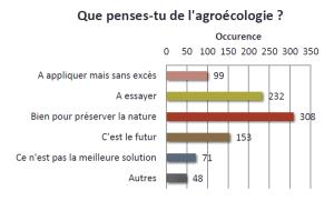 2017-agroecologie-mrjc