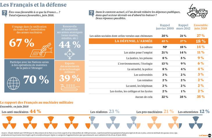 2018 ECOLOGIE Nucléaire sondage.jpg